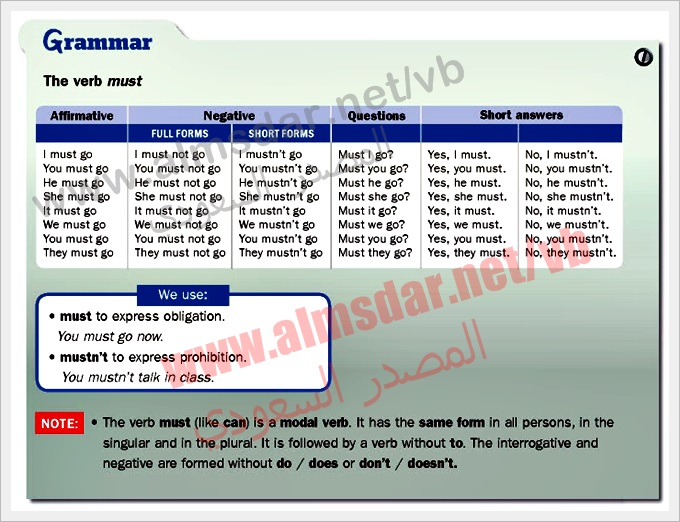 Module (4b) verb must page