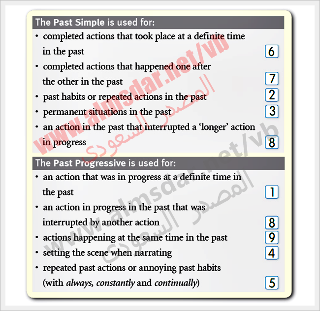unit vocabulary & grammar page