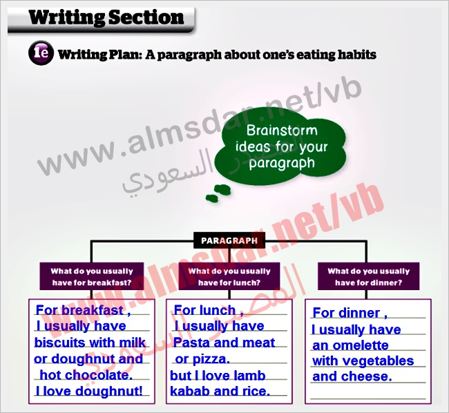 Writing Section page
